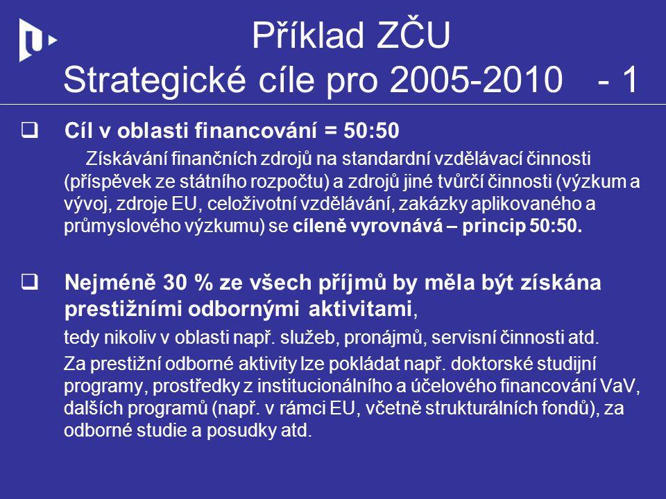 Příklad ZČU Strategické cíle pro 2005-2010 - 1  Cíl v oblasti financování = 50:50 Získávání finančních zdrojů na standardní vzdělávací činnosti (přís