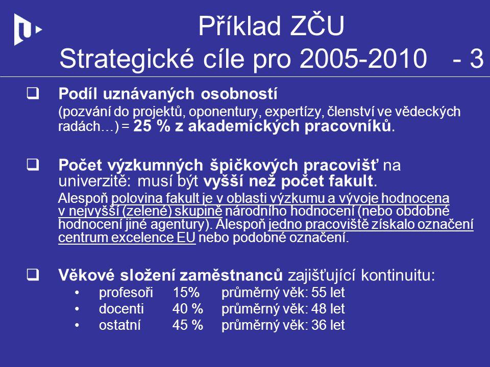 Příklad ZČU Strategické cíle pro 2005-2010 - 3  Podíl uznávaných osobností (pozvání do projektů, oponentury, expertízy, členství ve vědeckých radách…