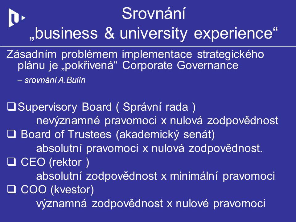 """Srovnání """"business & university experience"""" Zásadním problémem implementace strategického plánu je """"pokřivená"""" Corporate Governance – srovnání A.Bulín"""
