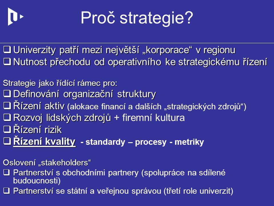 """Proč strategie?  Univerzity patří mezi největší """"korporace"""" v regionu  Nutnost přechodu od operativního ke strategickému řízení Strategie jako řídíc"""