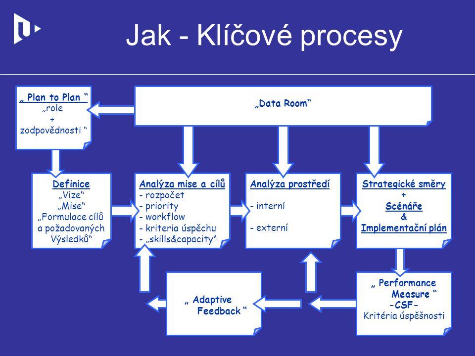 Best regards Antonin Bulin Jaroslav Krupka Attachments: WiMax paper MSK region / basic info (See attached file: Moravian-Silesian Region Basic Informa