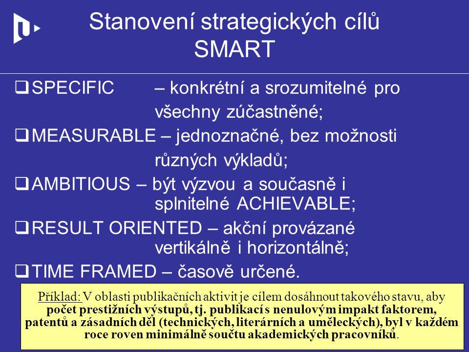 Stanovení strategických cílů SMART  SPECIFIC – konkrétní a srozumitelné pro všechny zúčastněné;  MEASURABLE – jednoznačné, bez možnosti různých výkl