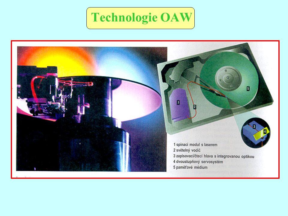 Technologie OAW