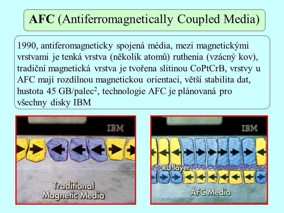 AFC (Antiferromagnetically Coupled Media) 1990, antiferomagneticky spojená média, mezi magnetickými vrstvami je tenká vrstva (několik atomů) ruthenia (vzácný kov), tradiční magnetická vrstva je tvořena slitinou CoPtCrB, vrstvy u AFC mají rozdílnou magnetickou orientaci, větší stabilita dat, hustota 45 GB/palec 2, technologie AFC je plánovaná pro všechny disky IBM