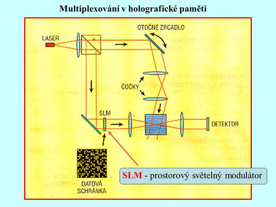 Multiplexování v holografické paměti SLM - prostorový světelný modulátor
