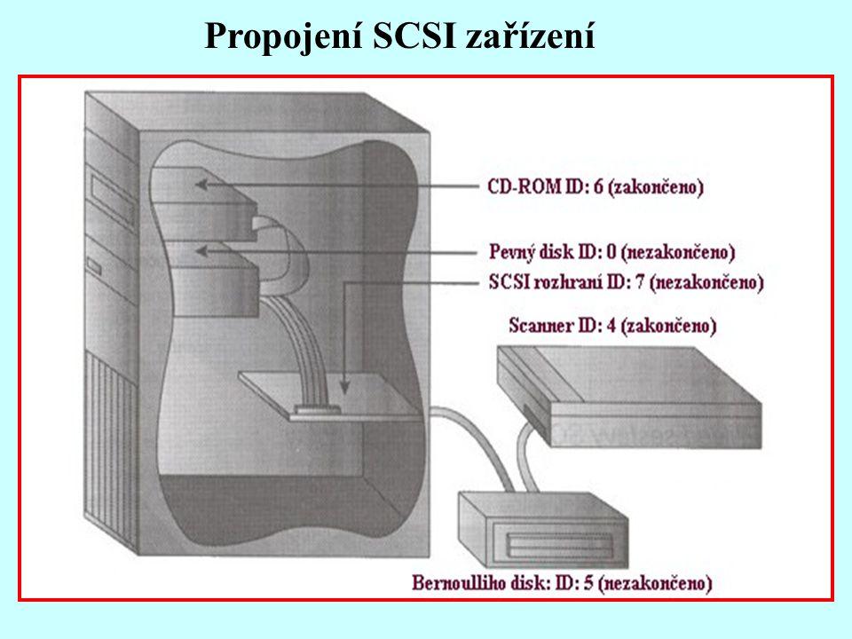 Propojení SCSI zařízení