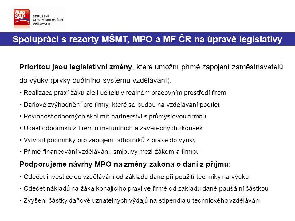 Spolupráci s rezorty MŠMT, MPO a MF ČR na úpravě legislativy Prioritou jsou legislativní změny, které umožní přímé zapojení zaměstnavatelů do výuky (p