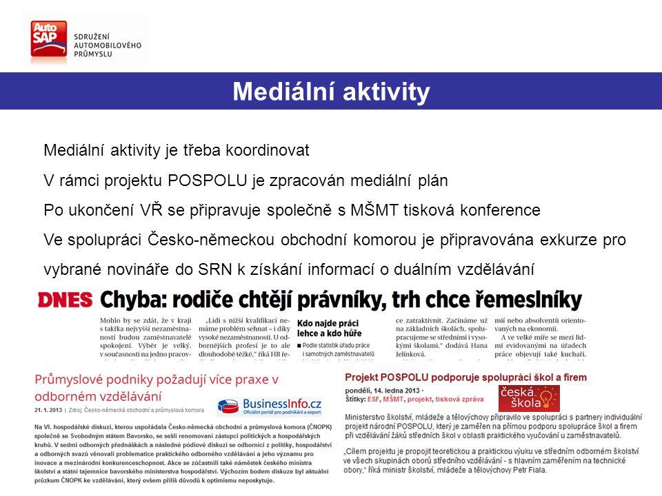 Mediální aktivity Mediální aktivity je třeba koordinovat V rámci projektu POSPOLU je zpracován mediální plán Po ukončení VŘ se připravuje společně s M