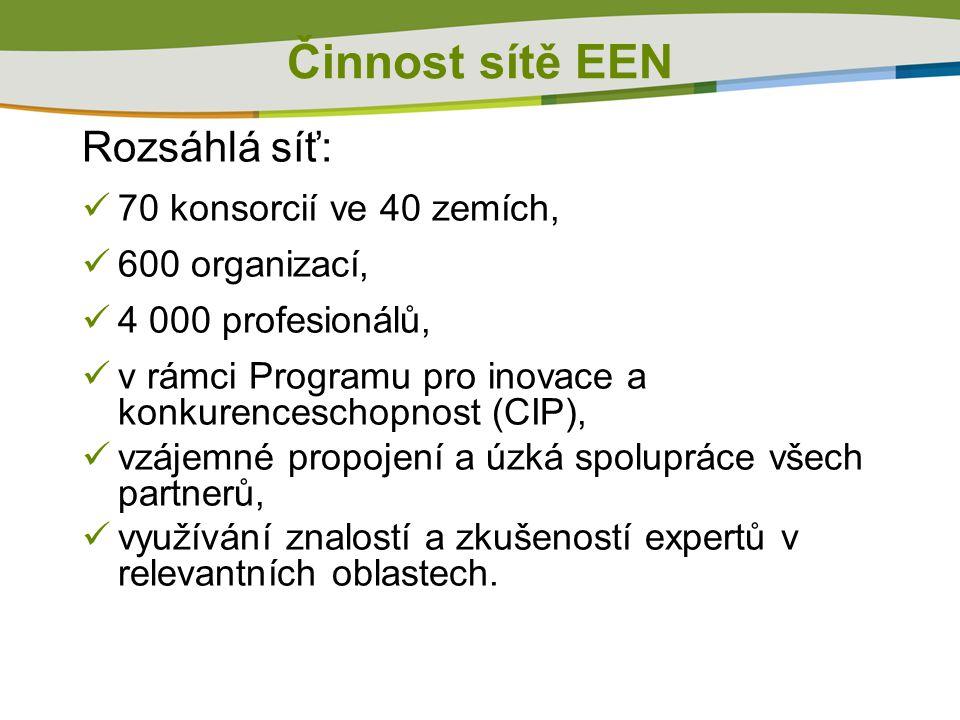 Ing.Eva Hrubešová hrubesova@crr.cz Tel.: 221 580 295 Děkuji za pozornost.