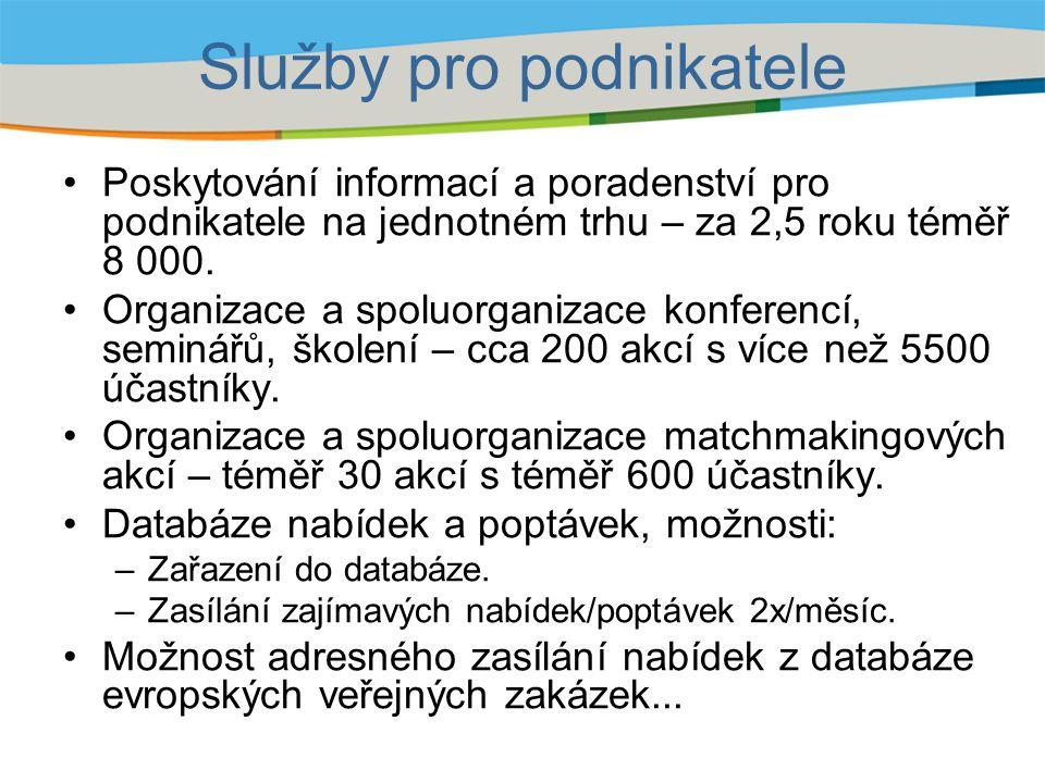 Děkuji za pozornost Enterprise Europe Network při Centru pro regionální rozvoj ČR Vinohradská 46, Praha 2 RNDr.