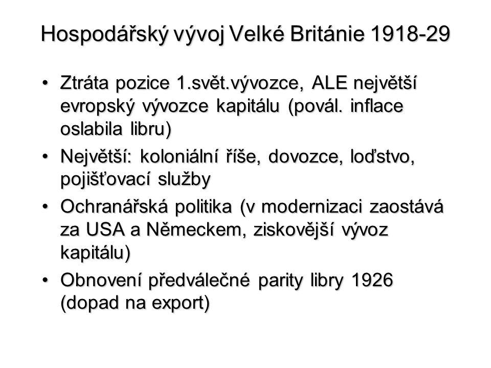 Hospodářský vývoj Velké Británie 1918-29 Ztráta pozice 1.svět.vývozce, ALE největší evropský vývozce kapitálu (povál. inflace oslabila libru)Ztráta po
