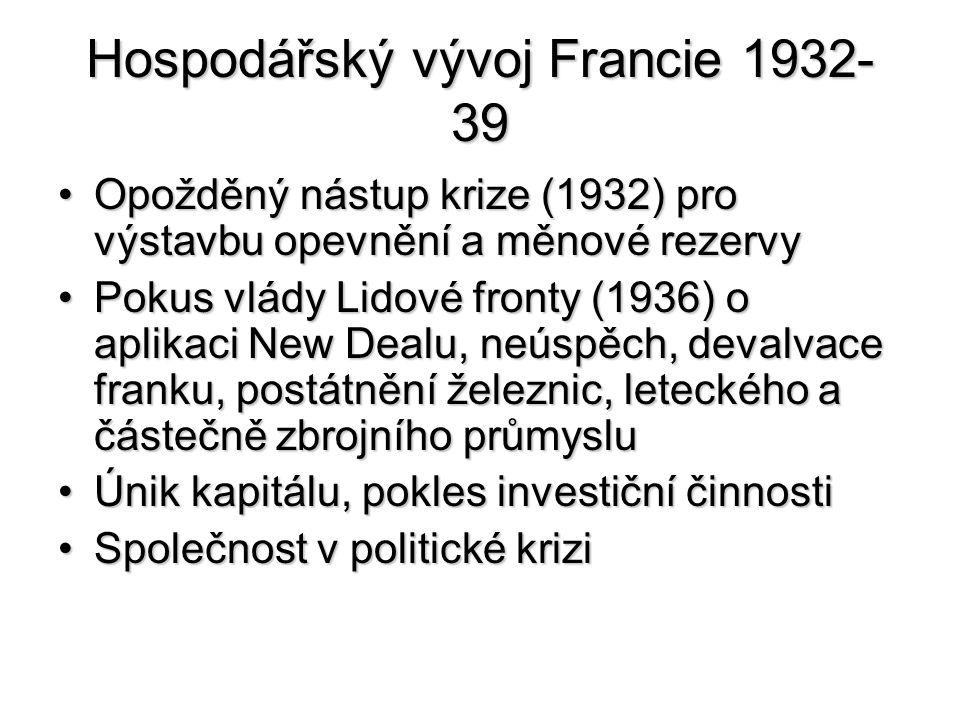 Hospodářský vývoj Francie 1932- 39 Opožděný nástup krize (1932) pro výstavbu opevnění a měnové rezervyOpožděný nástup krize (1932) pro výstavbu opevně