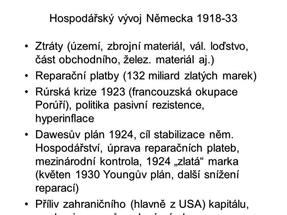 Hospodářský vývoj Německa 1918-33 Ztráty (území, zbrojní materiál, vál. loďstvo, část obchodního, želez. materiál aj.)Ztráty (území, zbrojní materiál,
