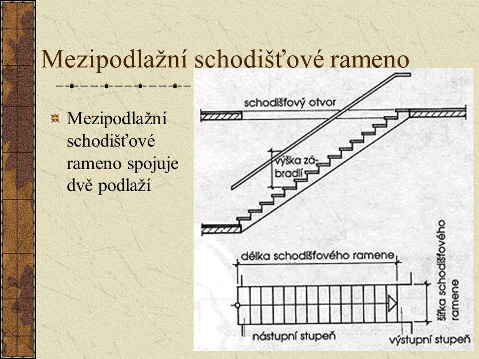 Druhy schodišť U dřevěných schodišť se nejčastěji vyskytují : Jednoramenná přímá schodiště Provádějí se obvykle pro svou jednoduchou konstrukci v obytných budových s normální výškou patra (asi 2,75 m).
