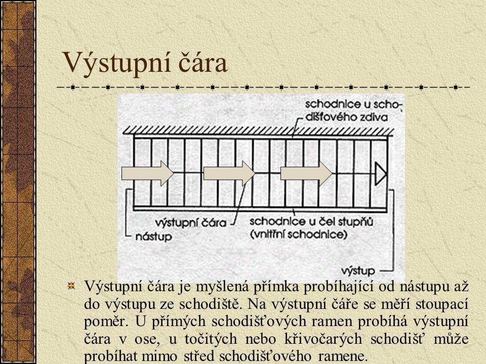 Výstupní čára Výstupní čára je myšlená přímka probíhající od nástupu až do výstupu ze schodiště.