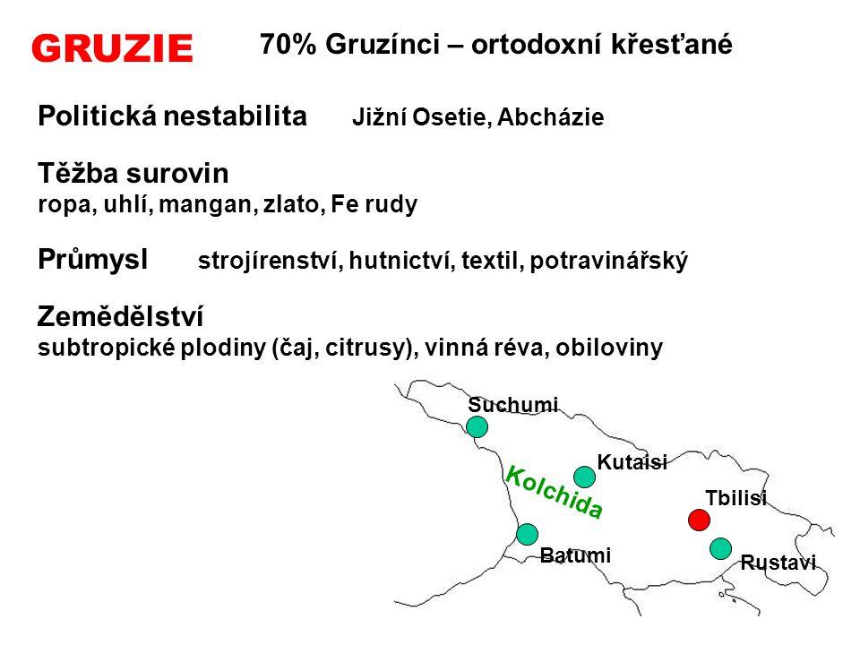 GRUZIE 70% Gruzínci – ortodoxní křesťané Politická nestabilita Jižní Osetie, Abcházie Těžba surovin ropa, uhlí, mangan, zlato, Fe rudy Průmysl strojírenství, hutnictví, textil, potravinářský Zemědělství subtropické plodiny (čaj, citrusy), vinná réva, obiloviny Kolchida Tbilisi Rustavi Suchumi Batumi Kutaisi
