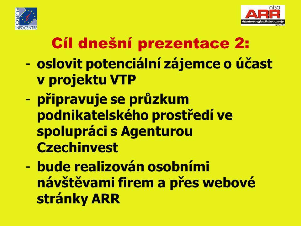 Cíl dnešní prezentace 2: -oslovit potenciální zájemce o účast v projektu VTP -připravuje se průzkum podnikatelského prostředí ve spolupráci s Agenturou Czechinvest -bude realizován osobními návštěvami firem a přes webové stránky ARR