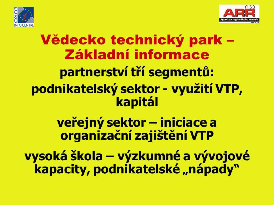 """Vědecko technický park – Základní informace partnerství tří segmentů: podnikatelský sektor - využití VTP, kapitál veřejný sektor – iniciace a organizační zajištění VTP vysoká škola – výzkumné a vývojové kapacity, podnikatelské """"nápady"""