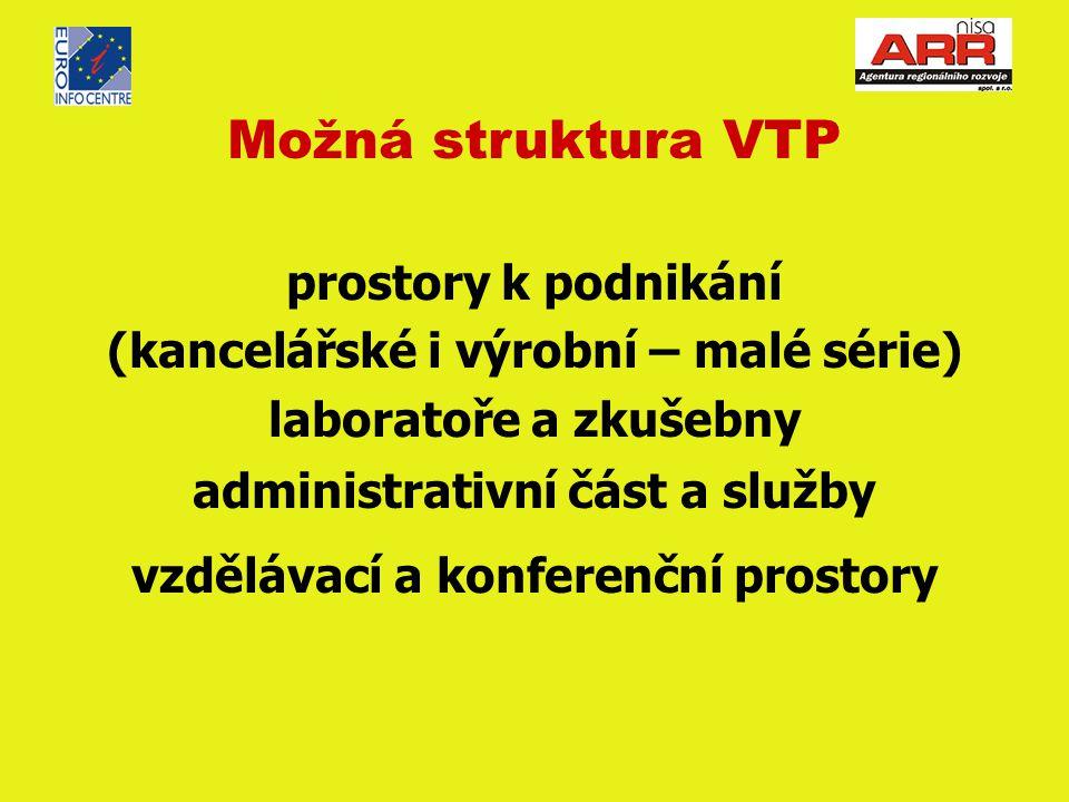 Možná struktura VTP prostory k podnikání (kancelářské i výrobní – malé série) laboratoře a zkušebny administrativní část a služby vzdělávací a konferenční prostory