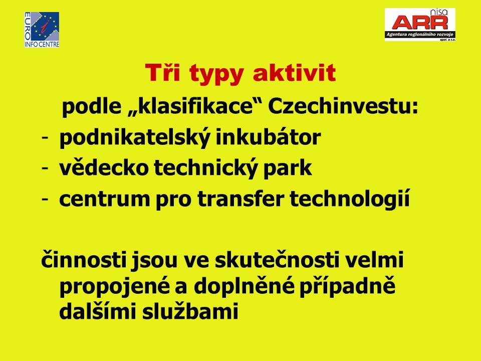"""Tři typy aktivit podle """"klasifikace Czechinvestu: -podnikatelský inkubátor -vědecko technický park -centrum pro transfer technologií činnosti jsou ve skutečnosti velmi propojené a doplněné případně dalšími službami"""