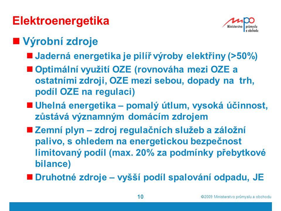  2009  Ministerstvo průmyslu a obchodu 10 Elektroenergetika Výrobní zdroje Jaderná energetika je pilíř výroby elektřiny (>50%) Optimální využití OZE (rovnováha mezi OZE a ostatními zdroji, OZE mezi sebou, dopady na trh, podíl OZE na regulaci) Uhelná energetika – pomalý útlum, vysoká účinnost, zůstává významným domácím zdrojem Zemní plyn – zdroj regulačních služeb a záložní palivo, s ohledem na energetickou bezpečnost limitovaný podíl (max.