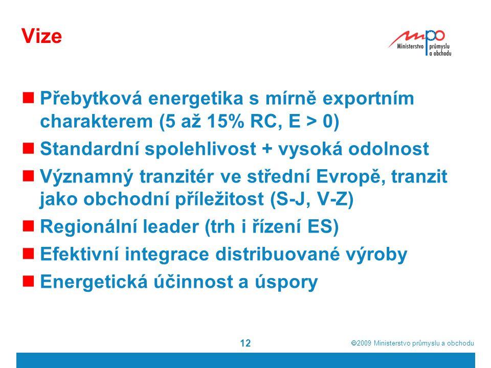  2009  Ministerstvo průmyslu a obchodu 12 Vize Přebytková energetika s mírně exportním charakterem (5 až 15% RC, E > 0) Standardní spolehlivost + vysoká odolnost Významný tranzitér ve střední Evropě, tranzit jako obchodní příležitost (S-J, V-Z) Regionální leader (trh i řízení ES) Efektivní integrace distribuované výroby Energetická účinnost a úspory