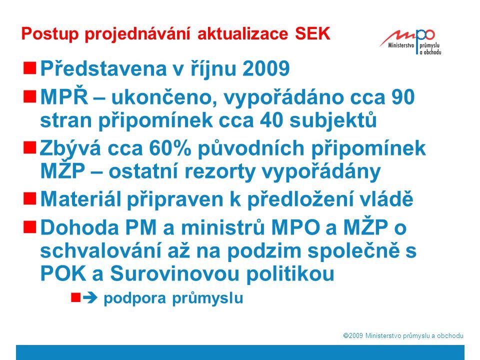 Postup projednávání aktualizace SEK Představena v říjnu 2009 MPŘ – ukončeno, vypořádáno cca 90 stran připomínek cca 40 subjektů Zbývá cca 60% původníc