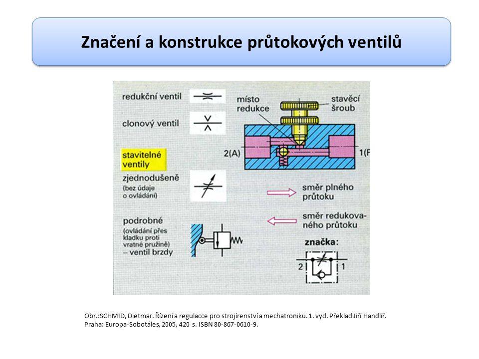 Značení a konstrukce průtokových ventilů Obr.:SCHMID, Dietmar.