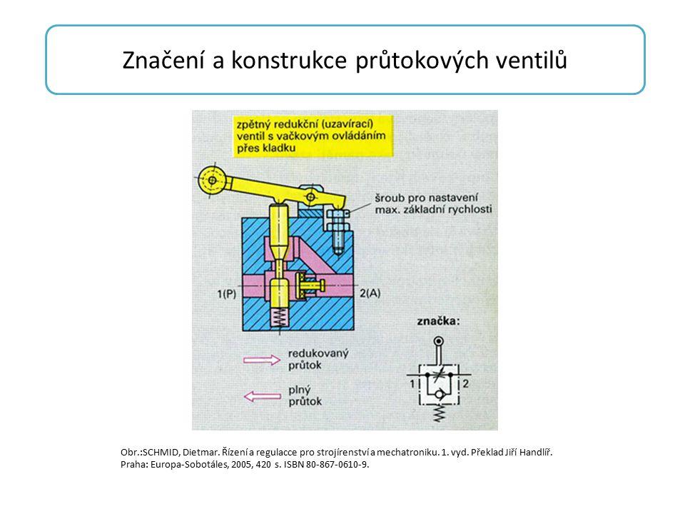 Řízení rychlosti jednočinného motoru Rychlost jednočinných válců a jednosměrných motorů je možné řídit nastavením přívodu stlačeného vzduchu, přívodním průtokovým ventilem.
