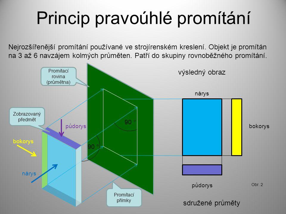 Princip pravoúhlé promítání Nejrozšířenější promítání používané ve strojírenském kreslení. Objekt je promítán na 3 až 6 navzájem kolmých průměten. Pat