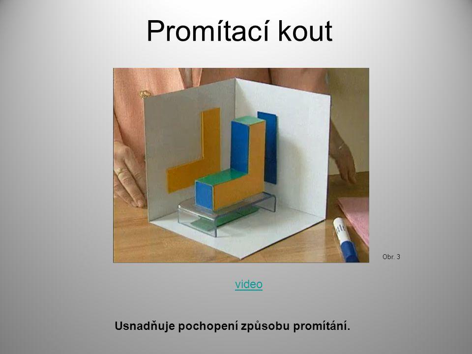 Obr. 3 Promítací kout Usnadňuje pochopení způsobu promítání. video