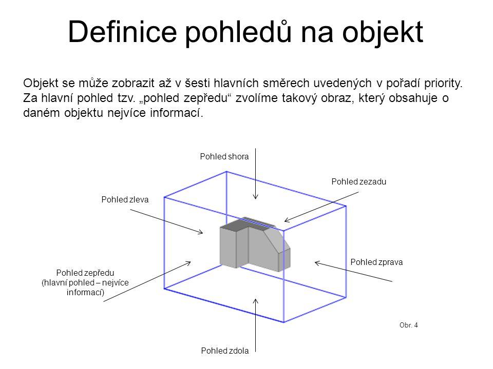 """Definice pohledů na objekt Objekt se může zobrazit až v šesti hlavních směrech uvedených v pořadí priority. Za hlavní pohled tzv. """"pohled zepředu"""" zvo"""