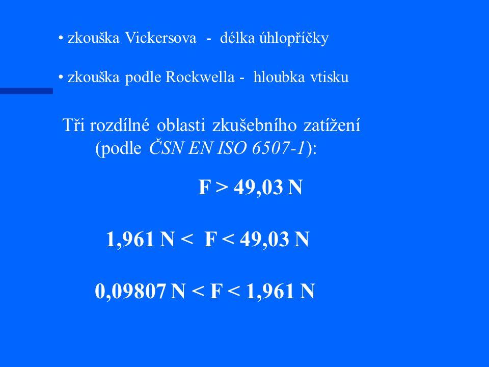 zkouška Vickersova - délka úhlopříčky zkouška podle Rockwella -hloubka vtisku Tři rozdílné oblasti zkušebního zatížení (podle ČSN EN ISO 6507-1): F >