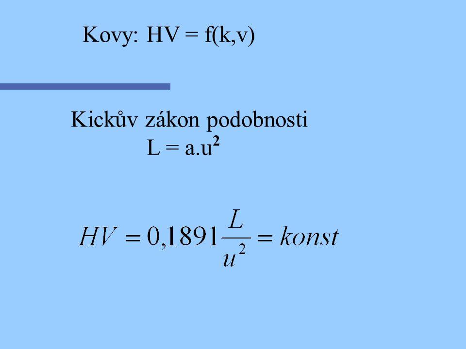 Kovy: HV = f(k,v) Kickův zákon podobnosti L = a.u 2