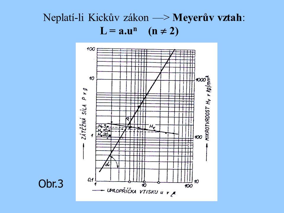 Neplatí-li Kickův zákon —> Meyerův vztah: L = a.u n (n  2) Obr.3