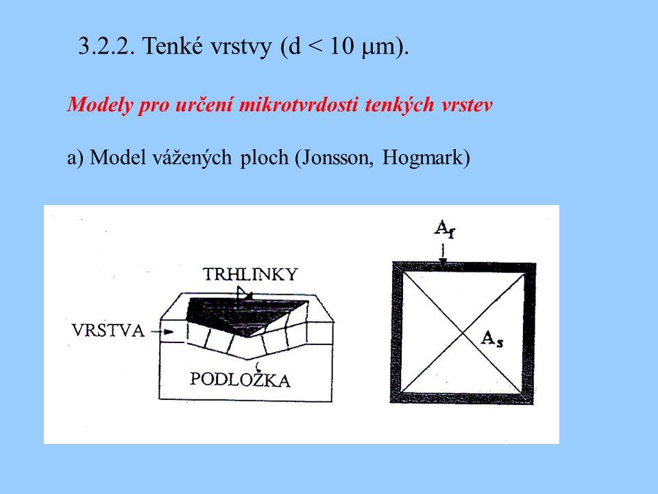 Modely pro určení mikrotvrdosti tenkých vrstev a) Model vážených ploch (Jonsson, Hogmark) 3.2.2. Tenké vrstvy (d < 10  m).