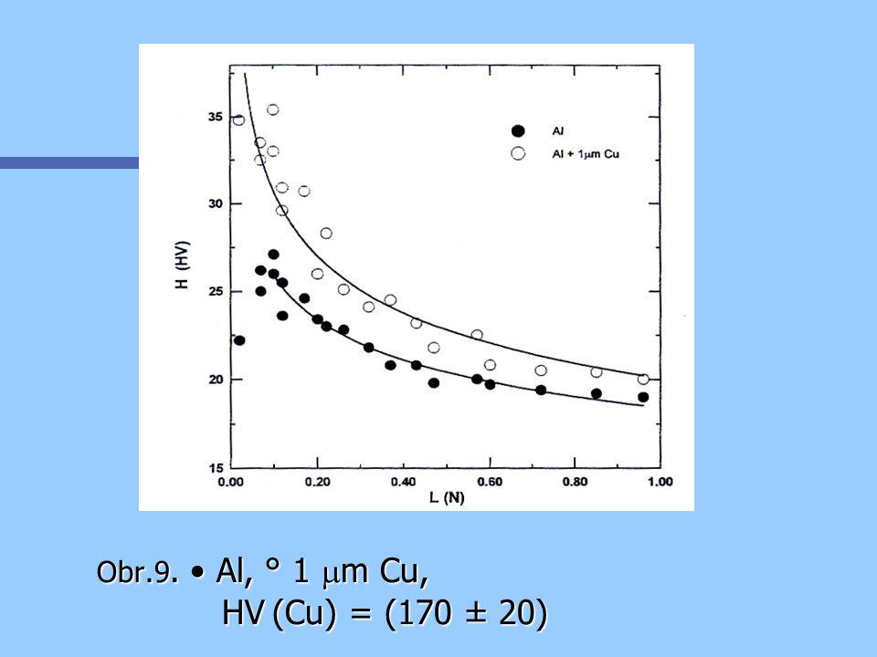 Obr.9. Al, ° 1  m Cu, HV (Cu) = (170 ± 20)