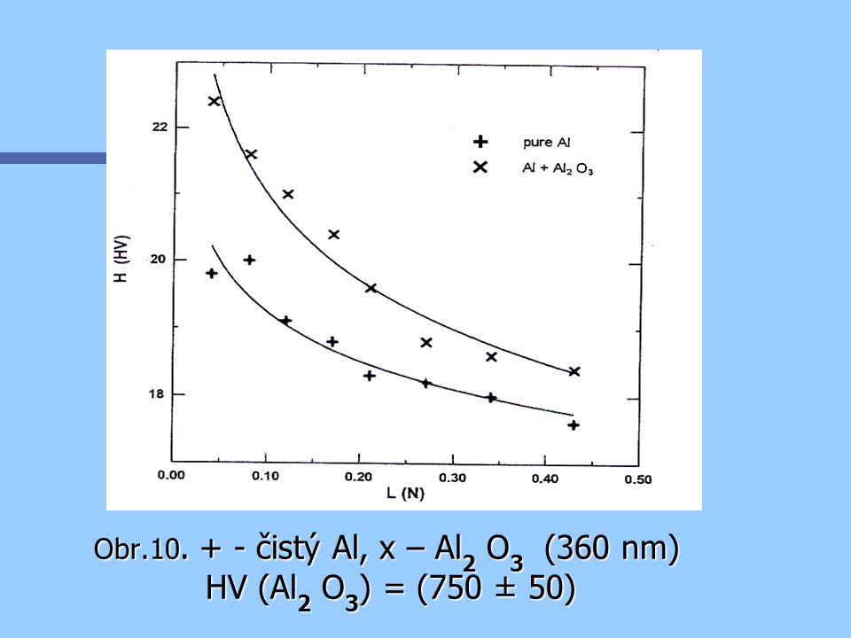 Obr.10. + - čistý Al, x – Al 2 O 3 (360 nm) HV (Al 2 O 3 ) = (750 ± 50)