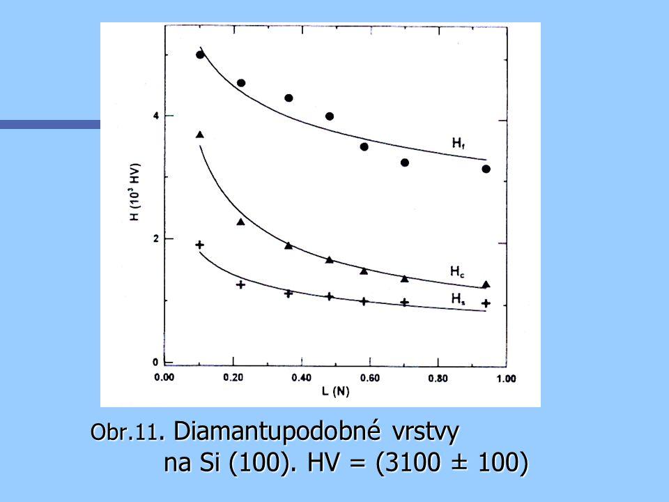 Obr.11. Diamantupodobné vrstvy na Si (100). HV = (3100 ± 100)