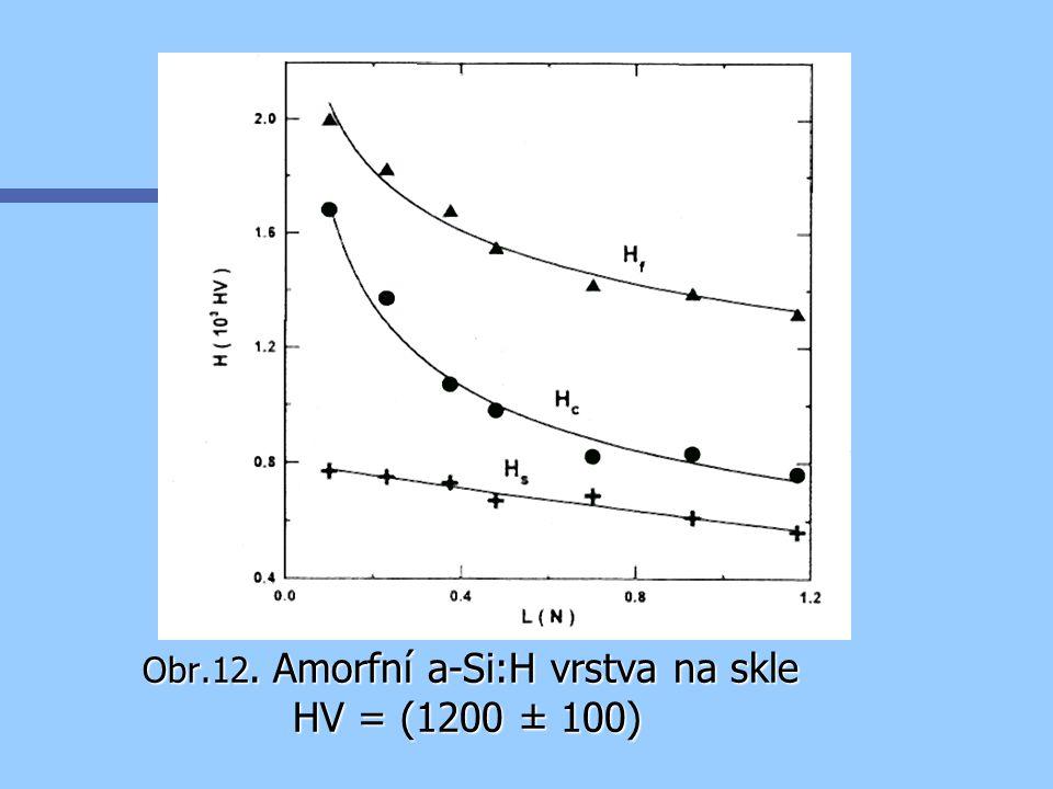 Obr.12. Amorfní a-Si:H vrstva na skle HV = (1200 ± 100)