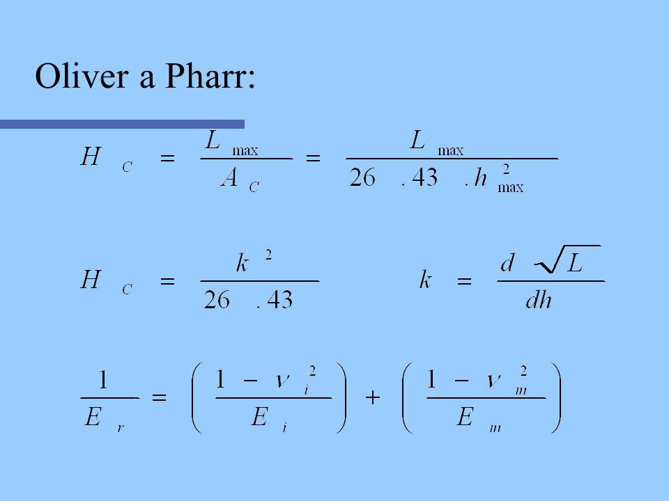 Oliver a Pharr: