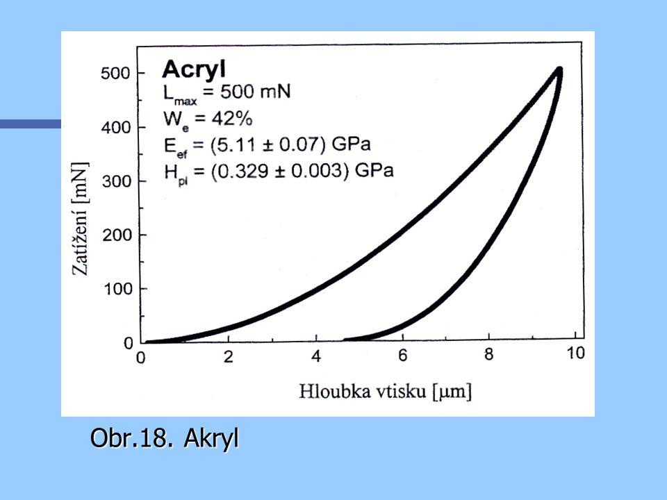 Obr.18. Akryl