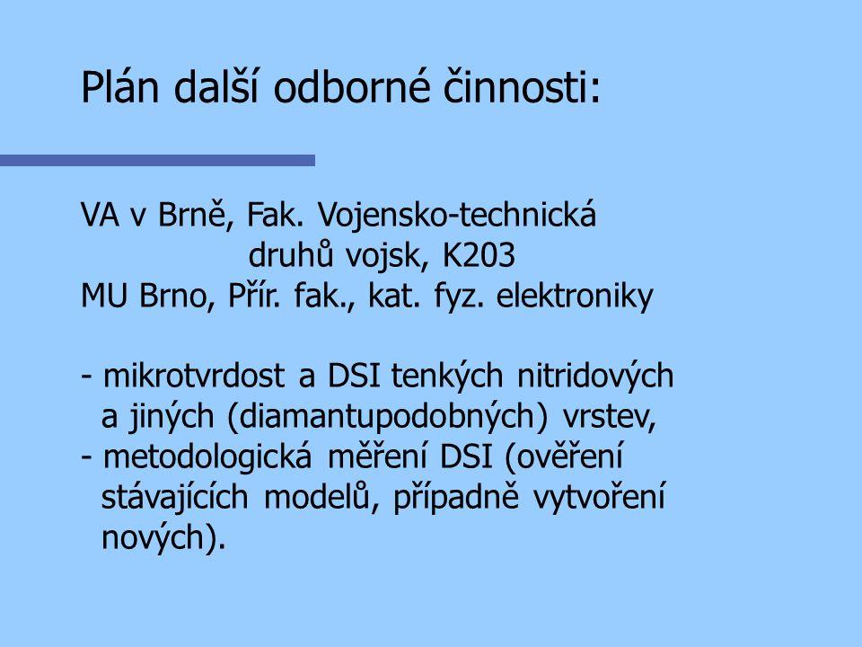 VA v Brně, Fak. Vojensko-technická druhů vojsk, K203 MU Brno, Přír. fak., kat. fyz. elektroniky - mikrotvrdost a DSI tenkých nitridových a jiných (dia