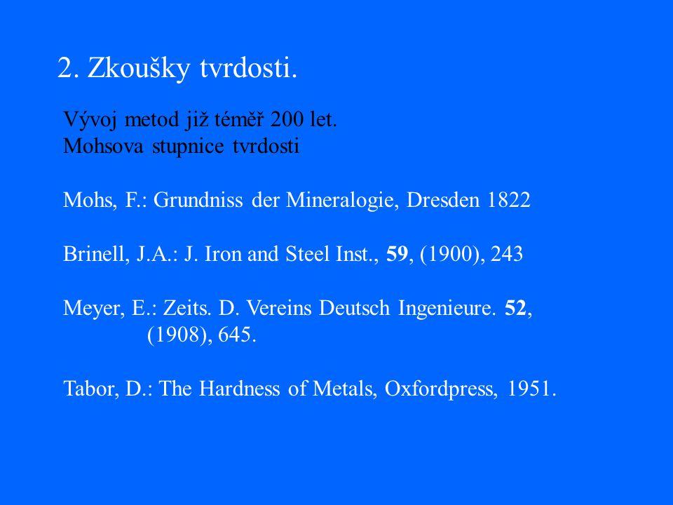 Vývoj metod již téměř 200 let. Mohsova stupnice tvrdosti Mohs, F.: Grundniss der Mineralogie, Dresden 1822 Brinell, J.A.: J. Iron and Steel Inst., 59,