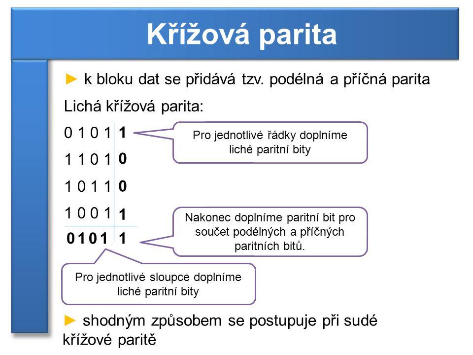 ► k bloku dat se přidává tzv. podélná a příčná parita Lichá křížová parita: 0 1 1 1 0 1 1 0 1 1 1 0 0 1 Křížová parita 1 0 0 1 Pro jednotlivé řádky do