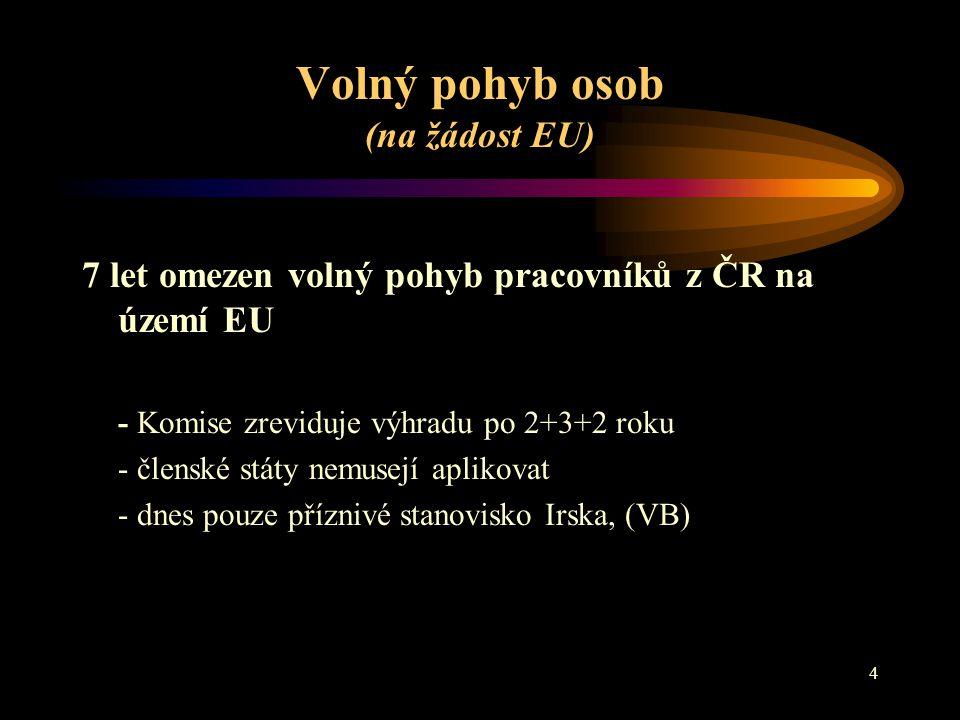 4 Volný pohyb osob (na žádost EU) 7 let omezen volný pohyb pracovníků z ČR na území EU - Komise zreviduje výhradu po 2+3+2 roku - členské státy nemusejí aplikovat - dnes pouze příznivé stanovisko Irska, (VB)
