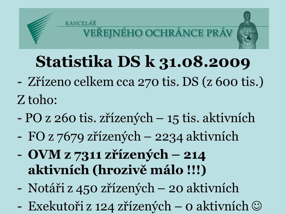 Statistika DS k 31.08.2009 -Zřízeno celkem cca 270 tis. DS (z 600 tis.) Z toho: - PO z 260 tis. zřízených – 15 tis. aktivních -FO z 7679 zřízených – 2