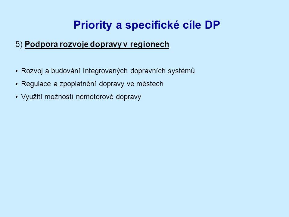 Priority a specifické cíle DP 5) Podpora rozvoje dopravy v regionech Rozvoj a budování Integrovaných dopravních systémů Regulace a zpoplatnění dopravy