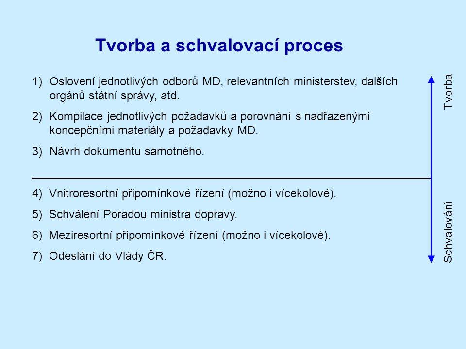 Tvorba a schvalovací proces 1)Oslovení jednotlivých odborů MD, relevantních ministerstev, dalších orgánů státní správy, atd. 2)Kompilace jednotlivých