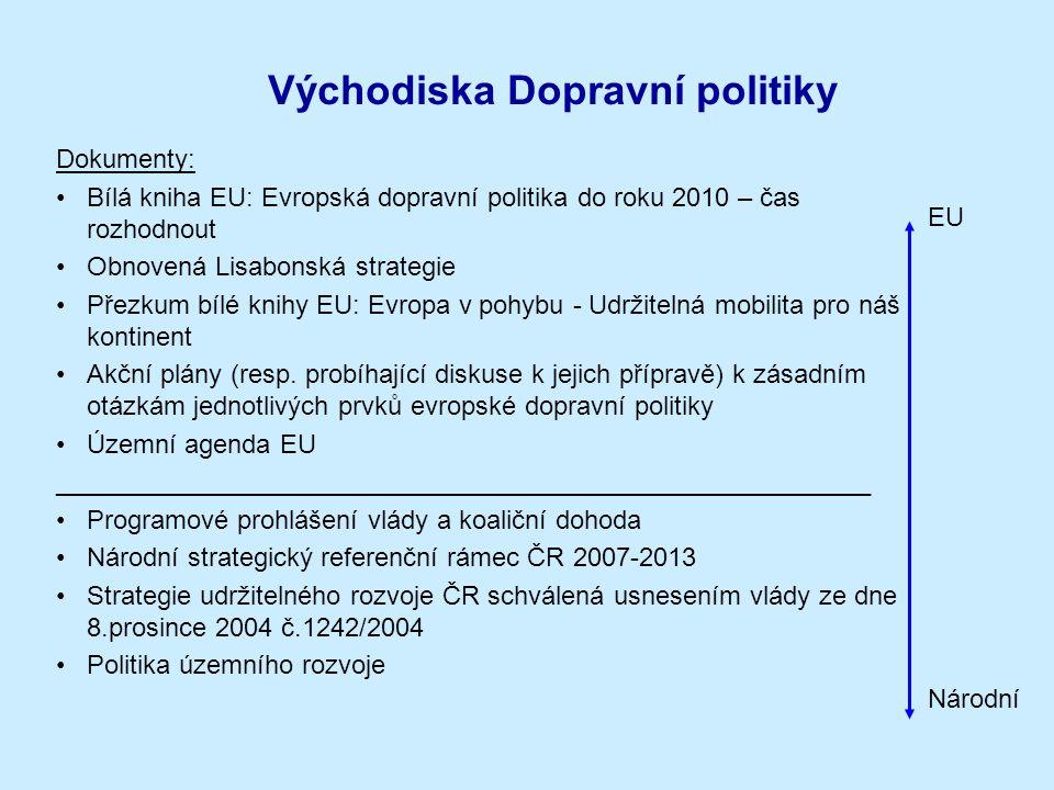 Východiska Dopravní politiky Dokumenty: Bílá kniha EU: Evropská dopravní politika do roku 2010 – čas rozhodnout Obnovená Lisabonská strategie Přezkum